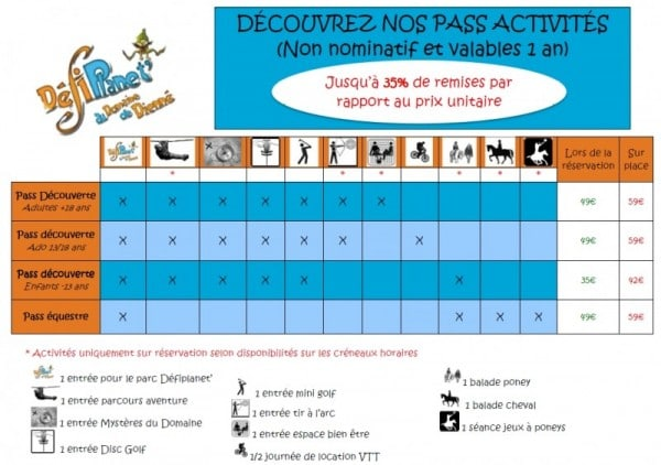 pass_activtes_2014_0