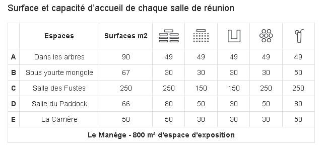 plan_des_salles