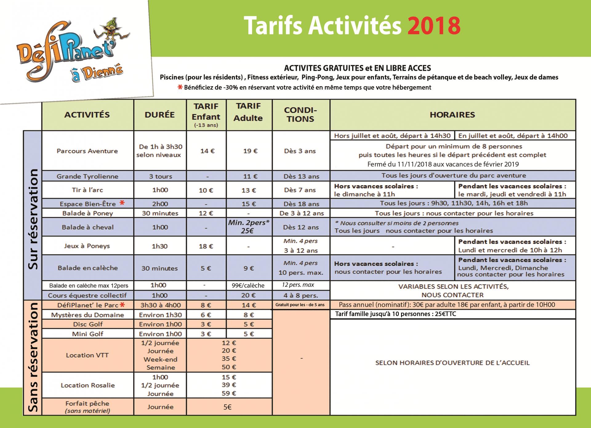 Activités 2018